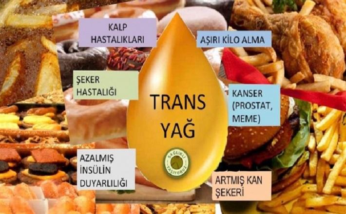 Trans Yağ Nedir? Trans Yağ Zararlı mı? Hangi Yiyeceklerde Trans Yağ Bulunmaktadır?